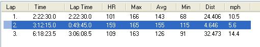 mt-hamilton-split-5-10-08