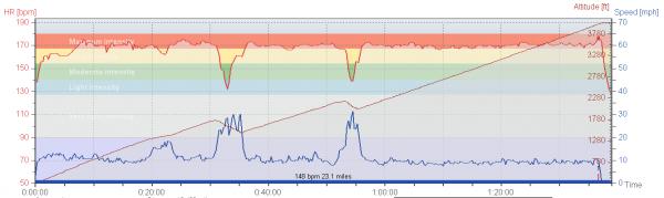 LKHC-MtHam1109